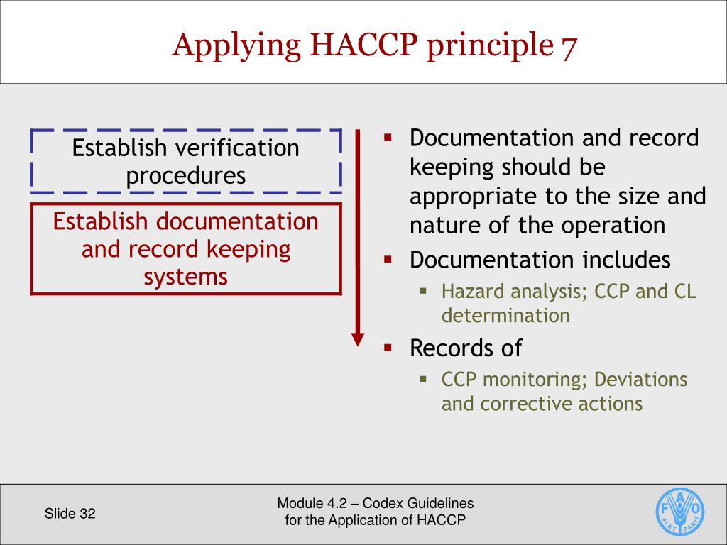 principles and applications of haccp