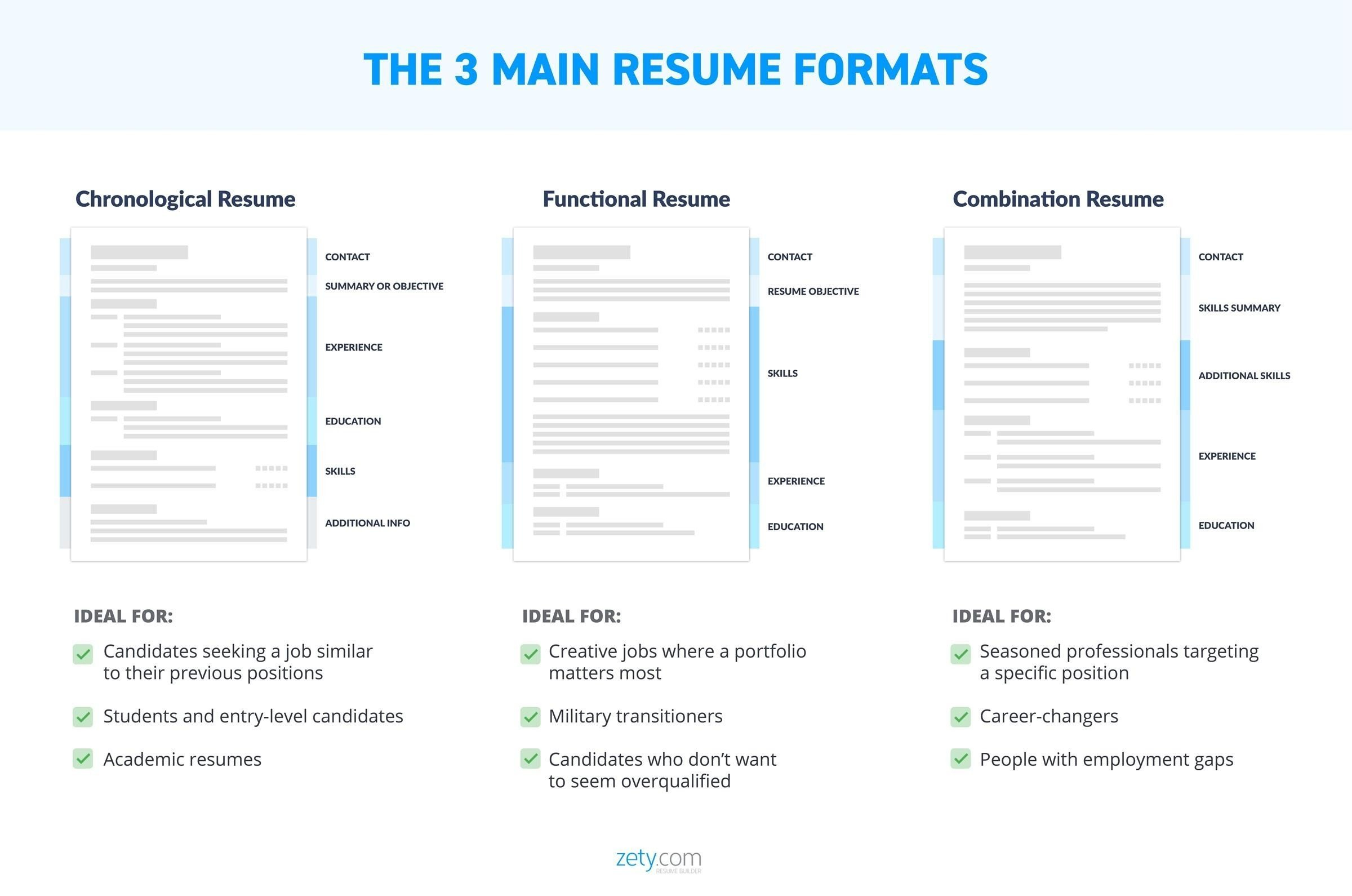 how do you address selection criteria in a job application