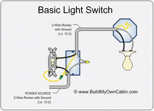 application of series circuit in daily life