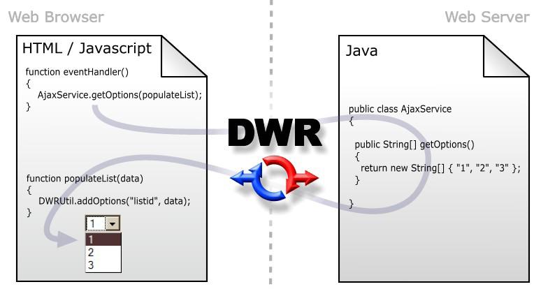 simple java web application example