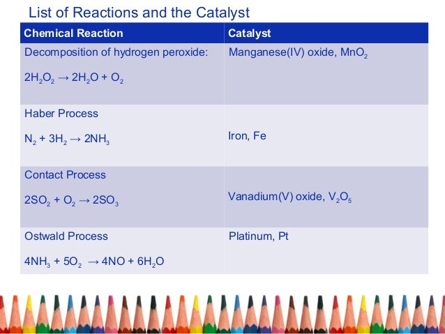 sulphate of iron application rate