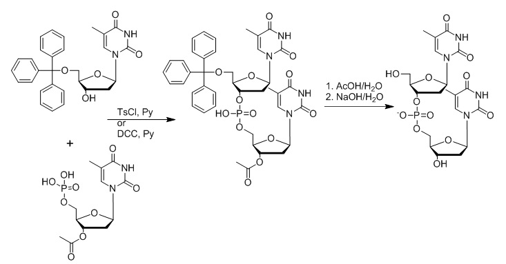oligonucleotide synthesis methods and applications