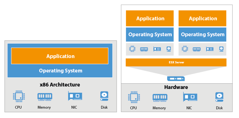 your system has run out of application memory