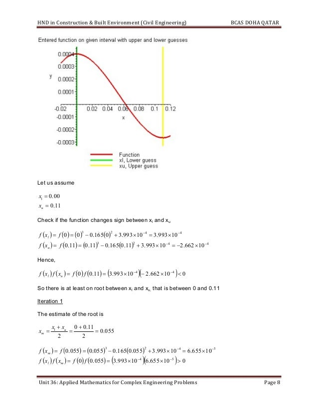 application of complex numbers in civil engineering