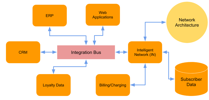 application of information technology in banking industry