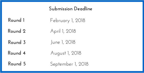 byu application essay questions 2018