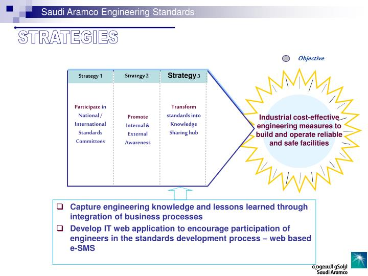 application of integration in engineering