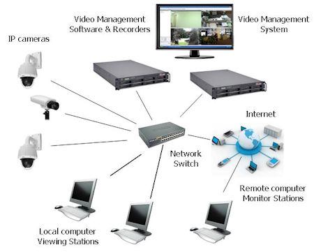 application of wireless sensor network to military information integration
