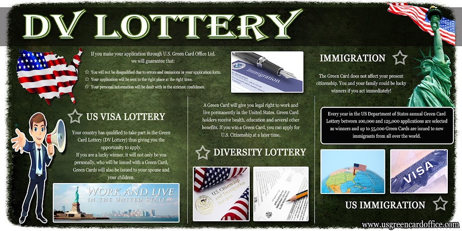 american green card lottery application form