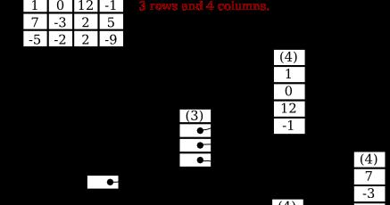 nonlinear programming real life applications