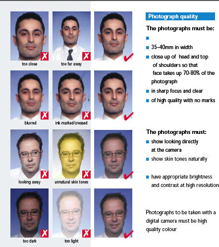 us visa application photo requirements