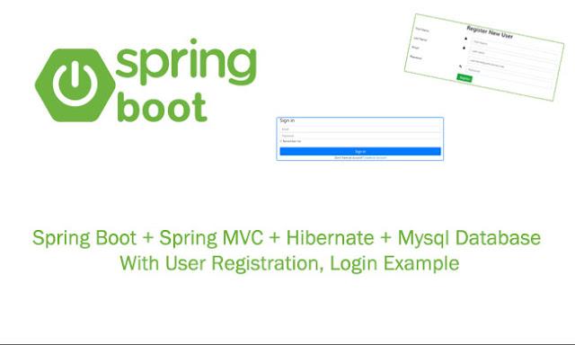 simple login application using spring mvc and hibernate part 1