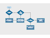 work breakdown structure for mobile application