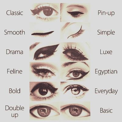 step by step lip makeup application with pictures