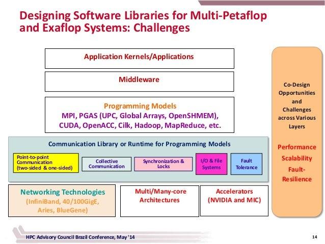 international journal of high performance computing applications