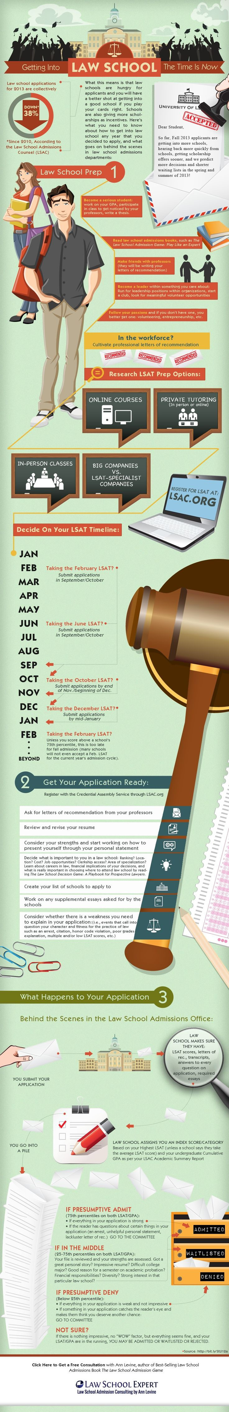 application for practising certificate law society