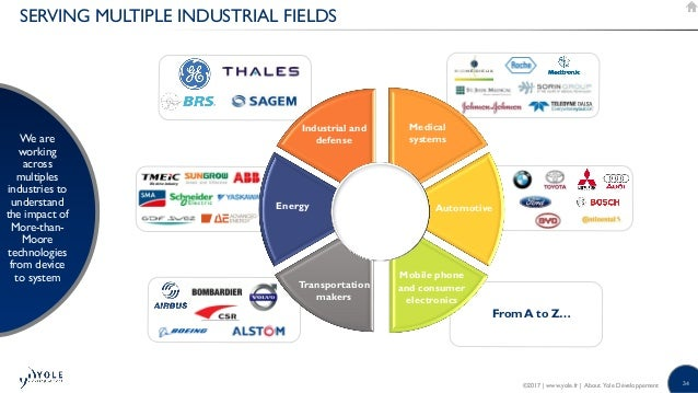 application of electronics in industry