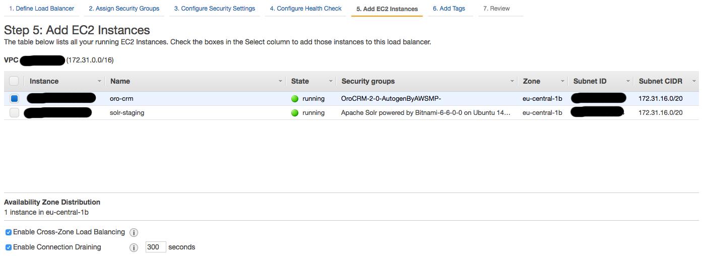 aws application load balancer ssl termination