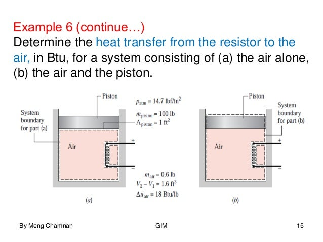 application of first law of thermodynamics in industry