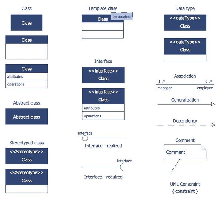 class diagram example for web application