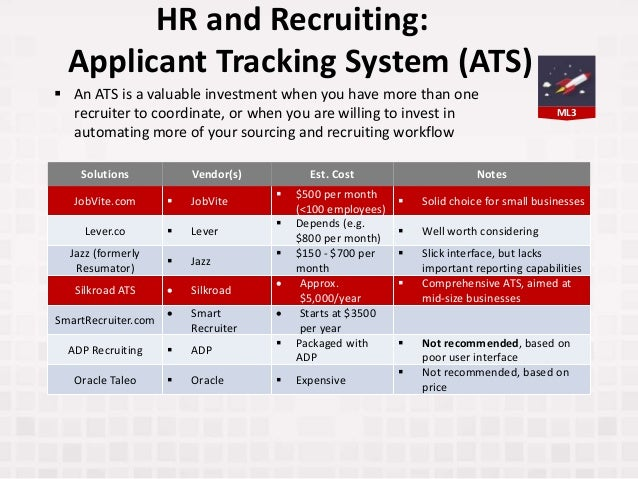 applicant tracking system ats optimized