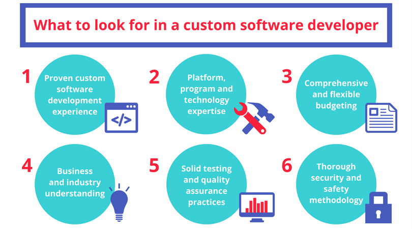 difference between system software and application software pdf