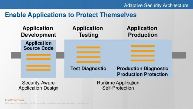 application security testing gartner 2016