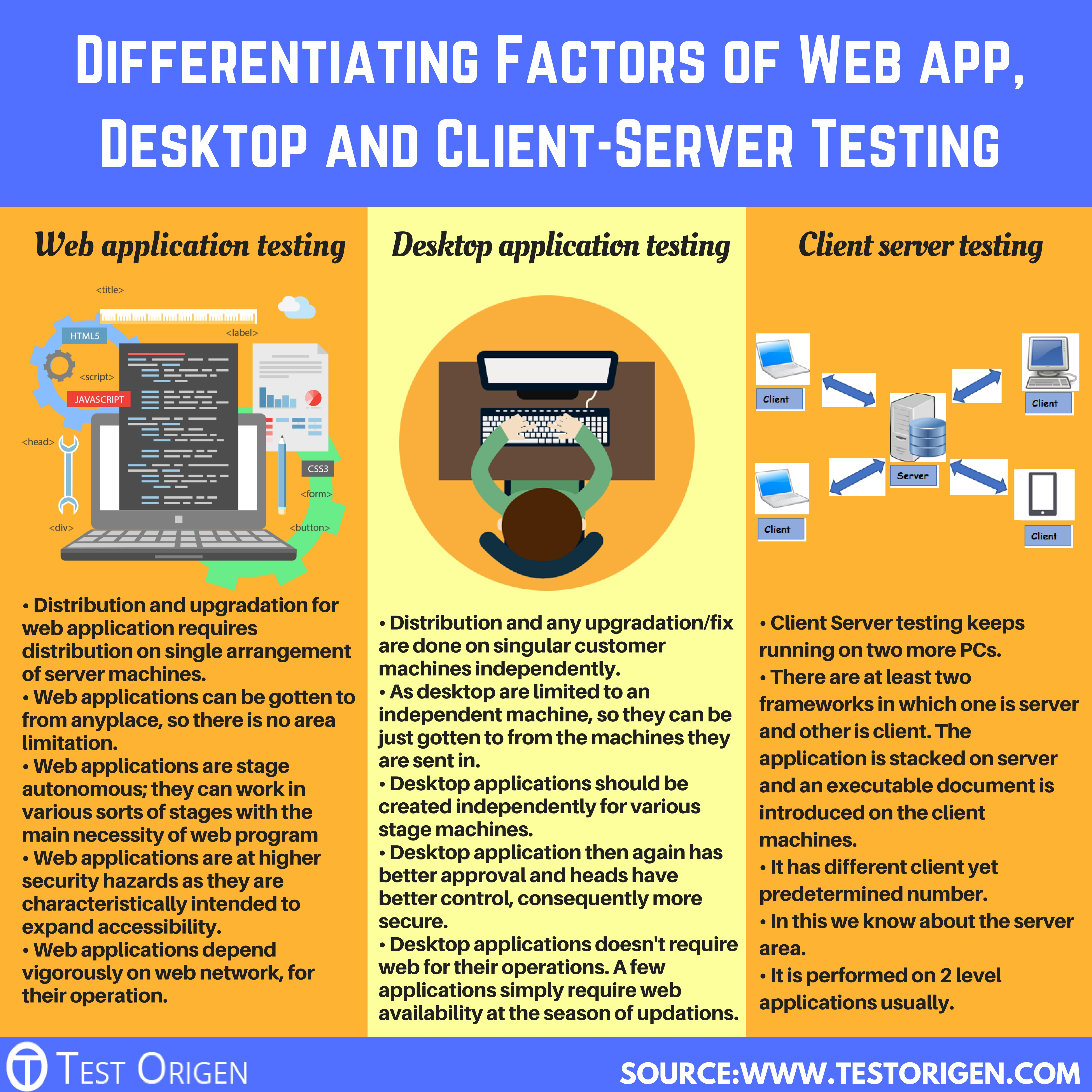 how is a web app different from a desktop application