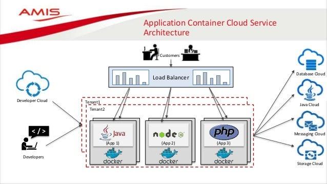 large scale node js applications