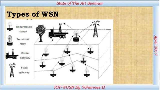 wireless sensor networks applications in agriculture