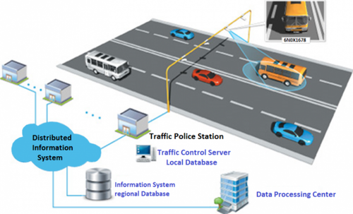 signal processing applications in smart cars