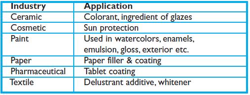 titanium dioxide properties and application