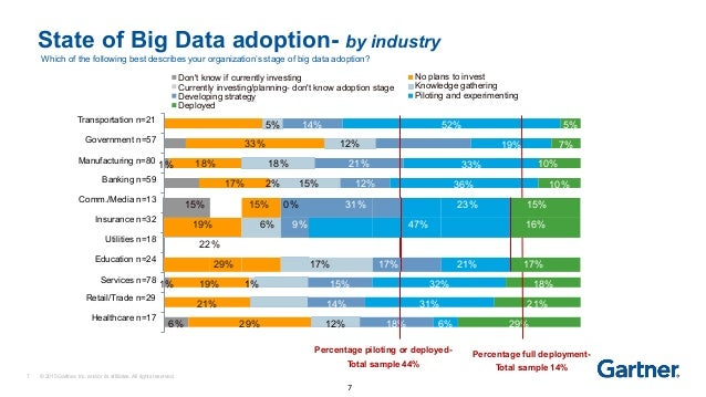 big data applications in the government sector