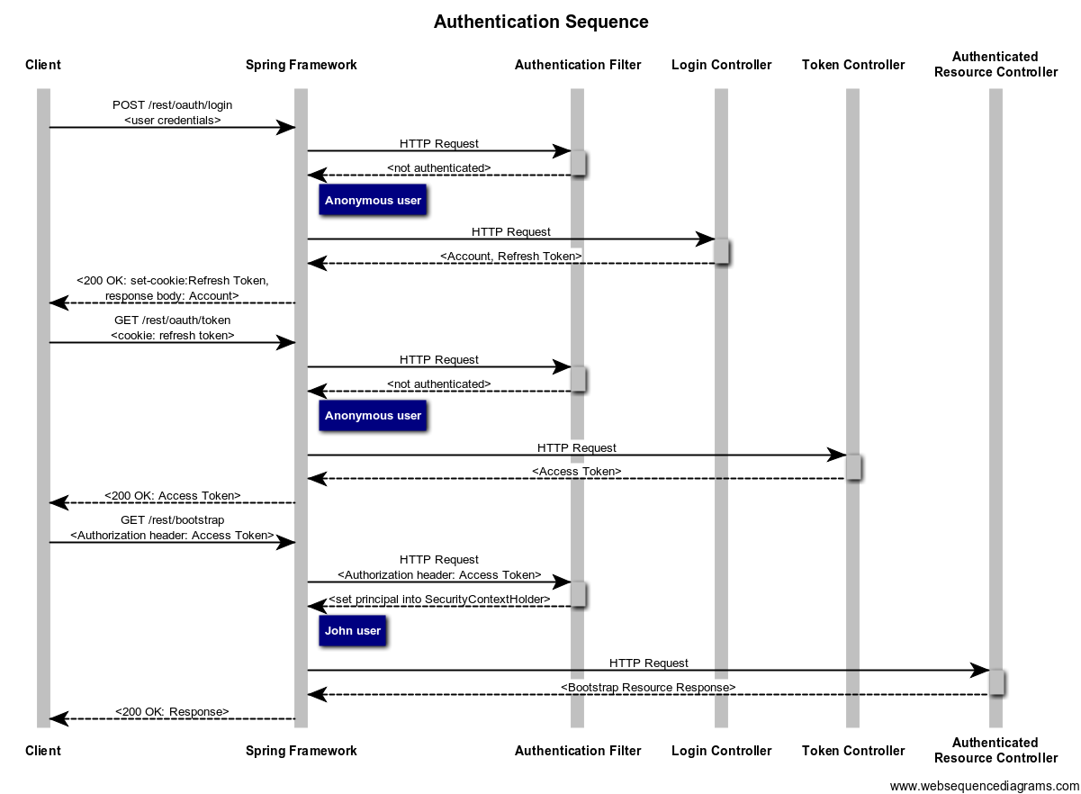 examples of client server application and web based application