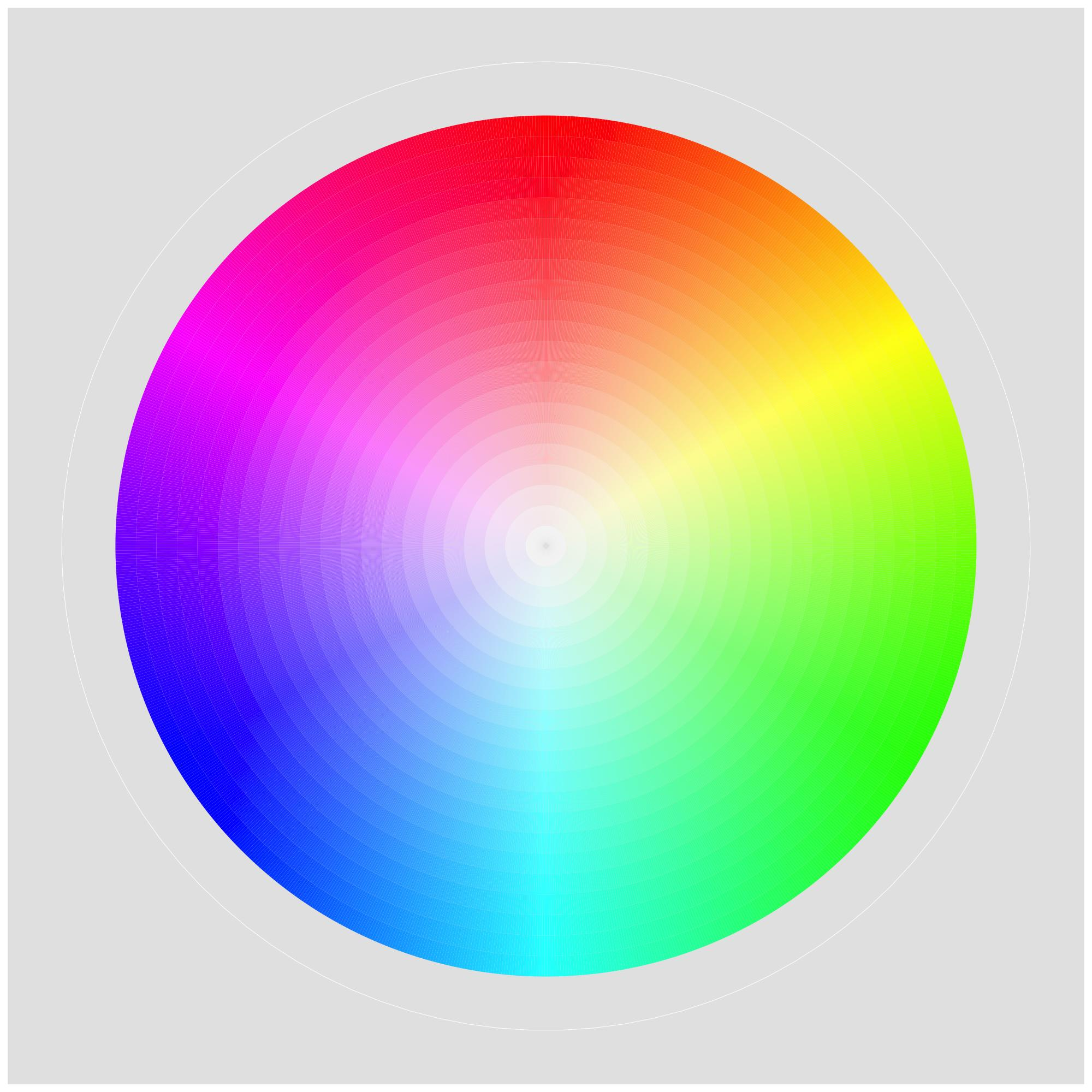 color wheel for makeup application