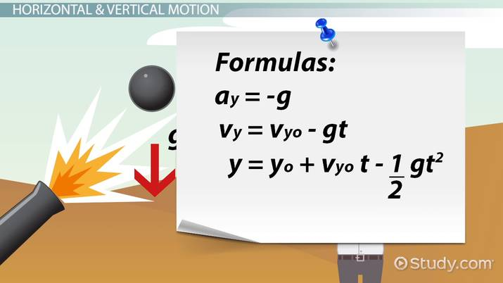 application of projectile motion in technology