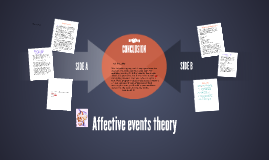 affective events theory and its applications
