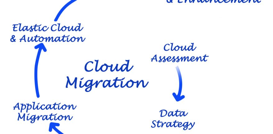 application migration to aws cloud