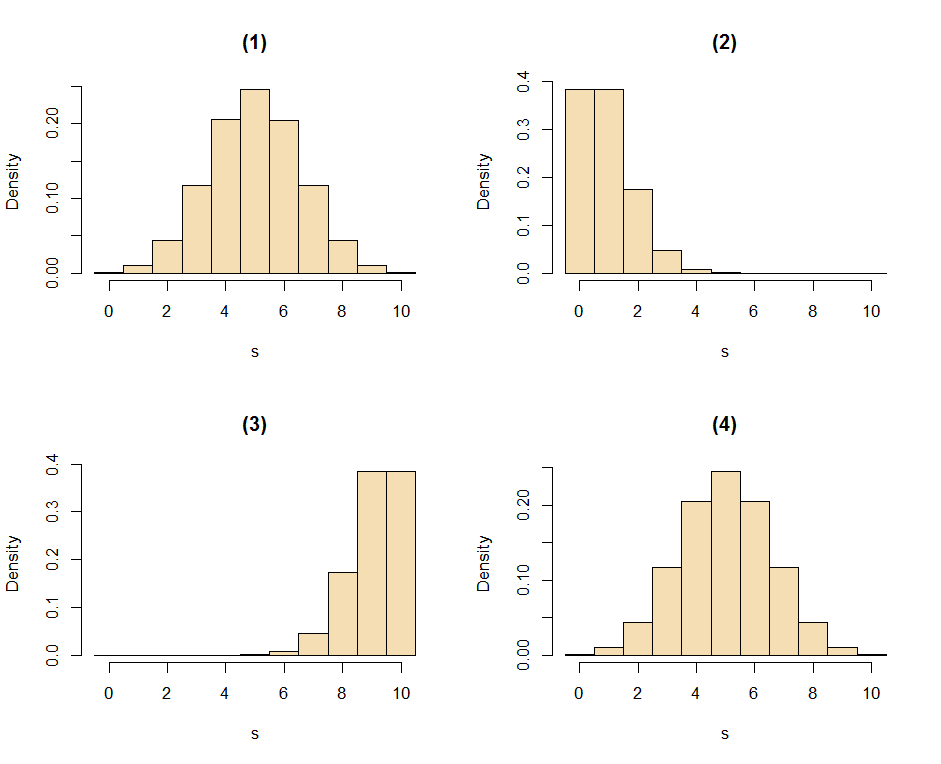 application of binomial distribution in biology