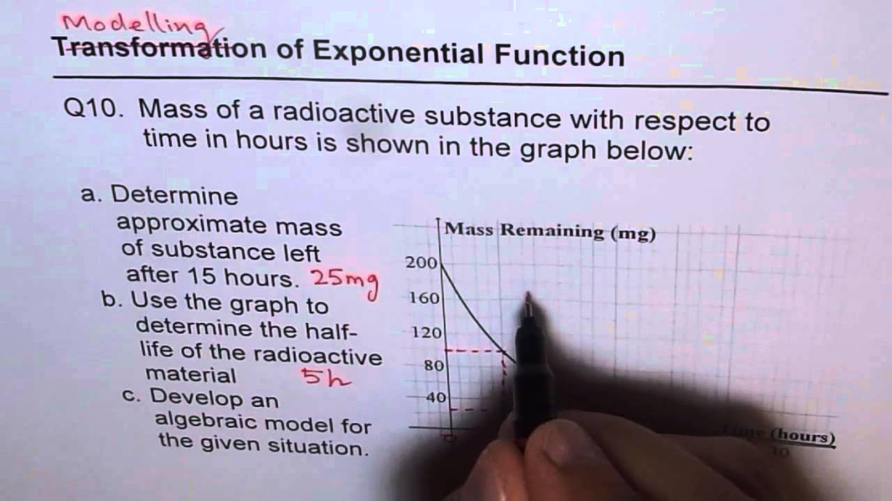 application of exponential distribution in real life