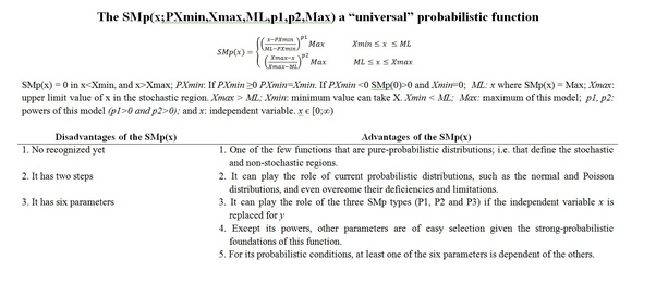application of hypergeometric distribution in real life