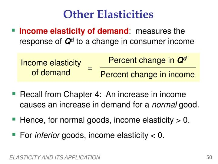 application of income elasticity of demand