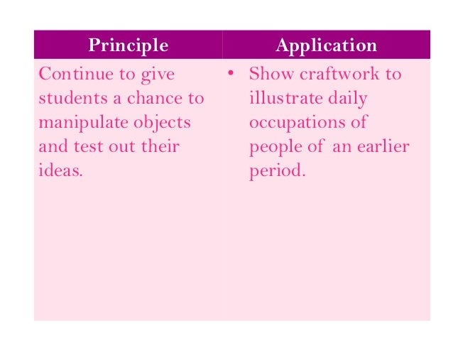 application of jean piaget theory