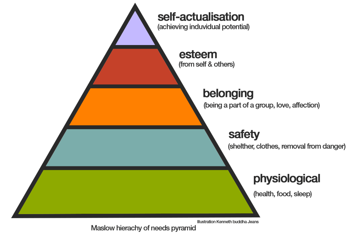 application of maslow theory in education pdf