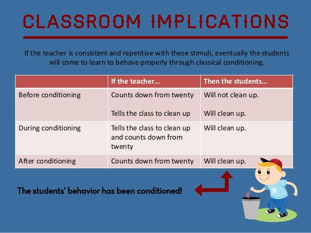 application of operant conditioning in classroom setting