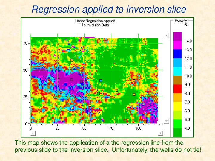 application of regression and correlation
