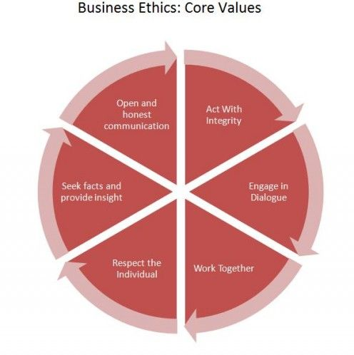 application of utilitarianism in business ethics