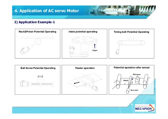 applications of ac servo motor wikipedia