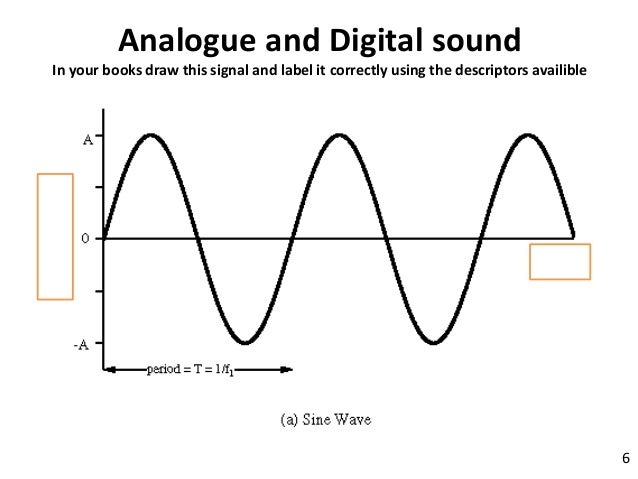 applications of analog and digital signals