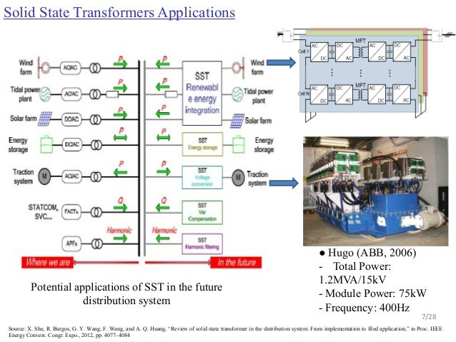 applications of transformers in electronics